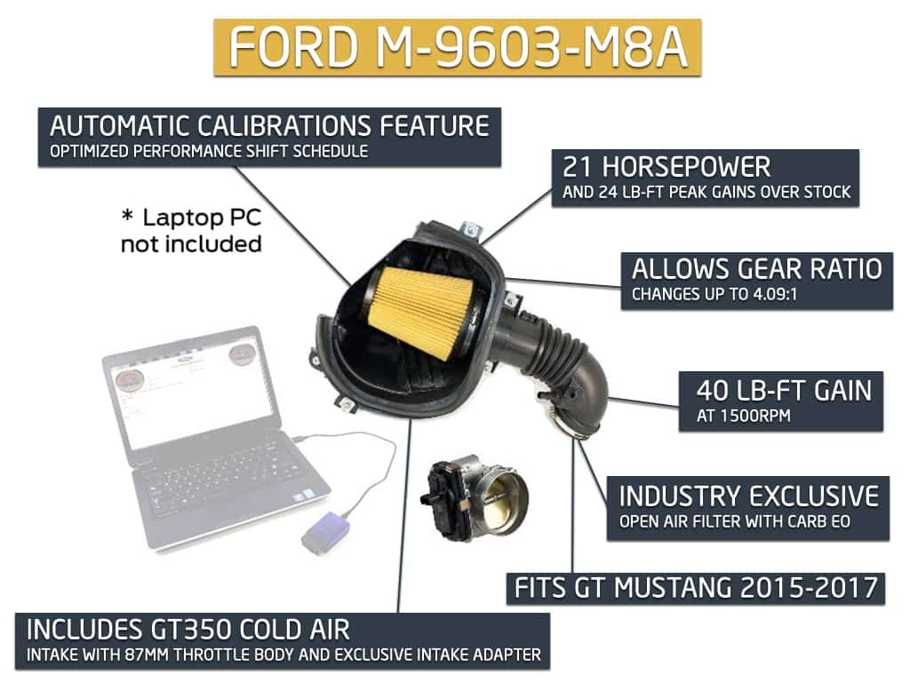 Ford M-9603-M8A
