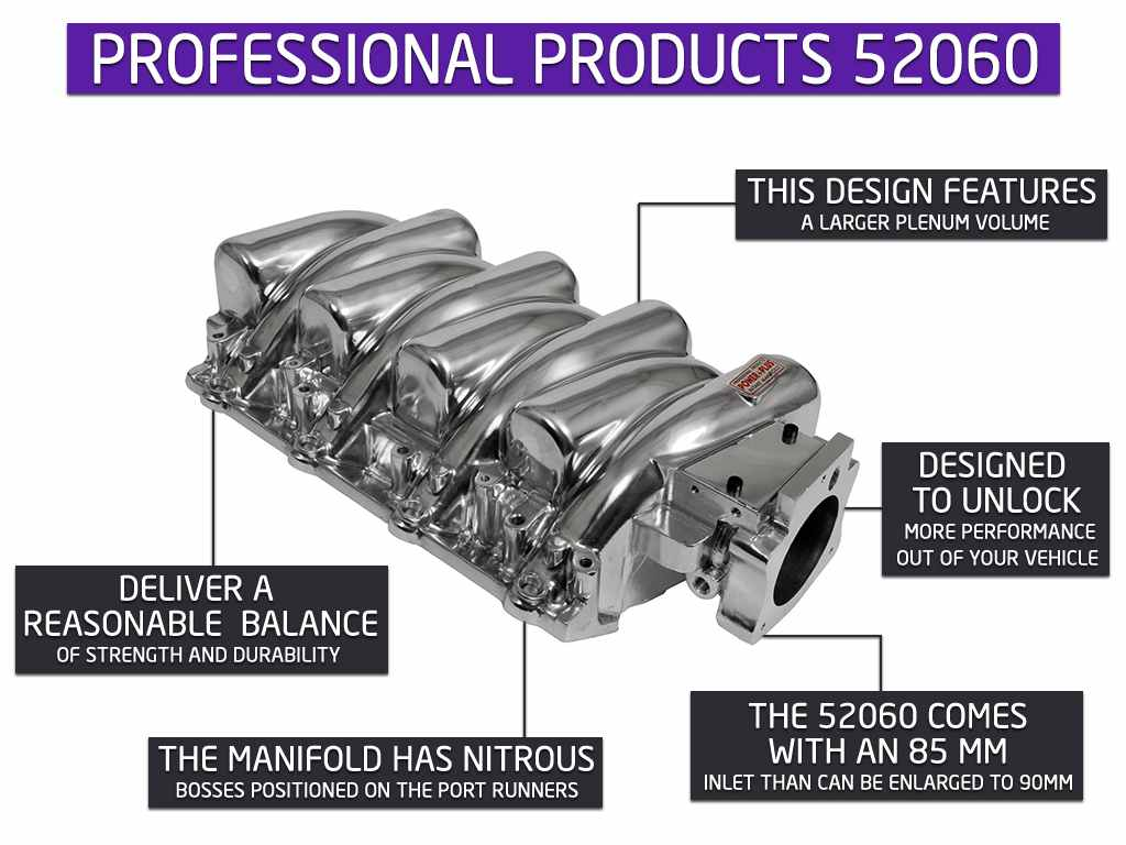 Professional Products 52060