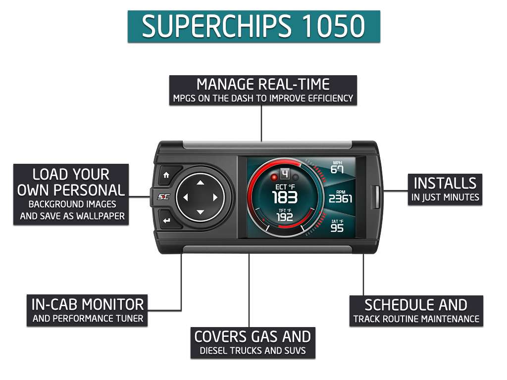 Superchips 1050