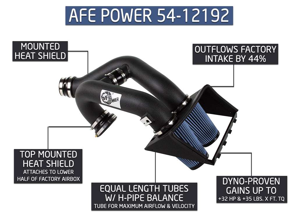 aFe Power 54-12192